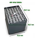 Batería 48V 4PzS 500Ah